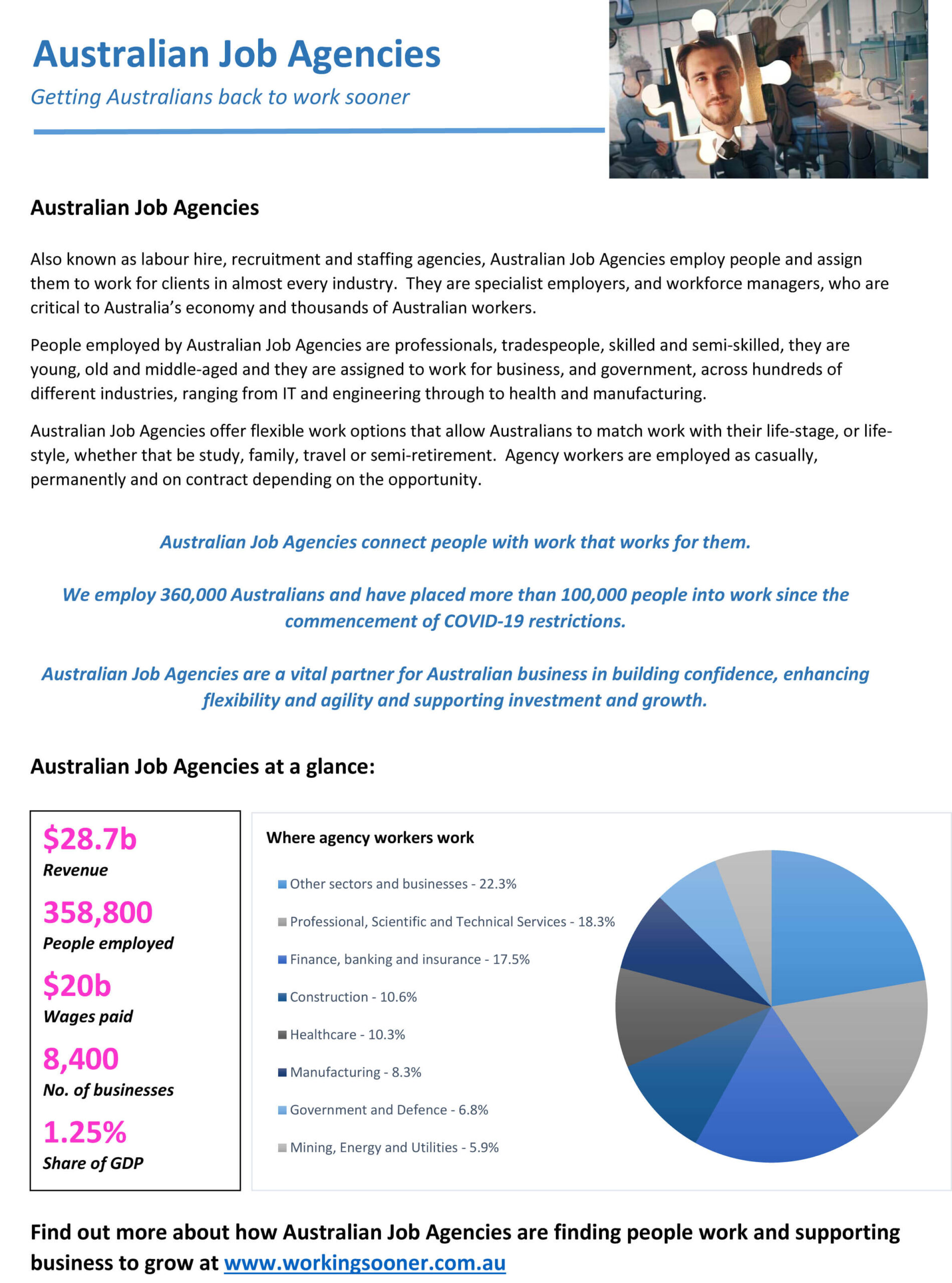 Australian Job Agencies One pager scaled - Recovering from COVID 19
